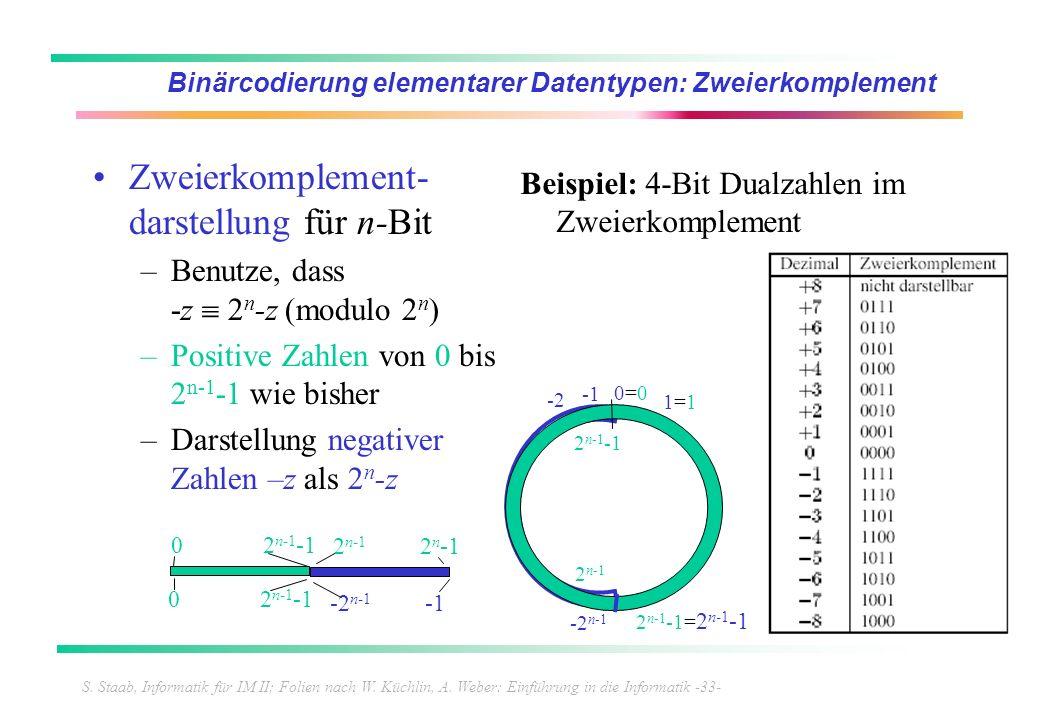 S. Staab, Informatik für IM II; Folien nach W. Küchlin, A. Weber: Einführung in die Informatik -33- Binärcodierung elementarer Datentypen: Zweierkompl
