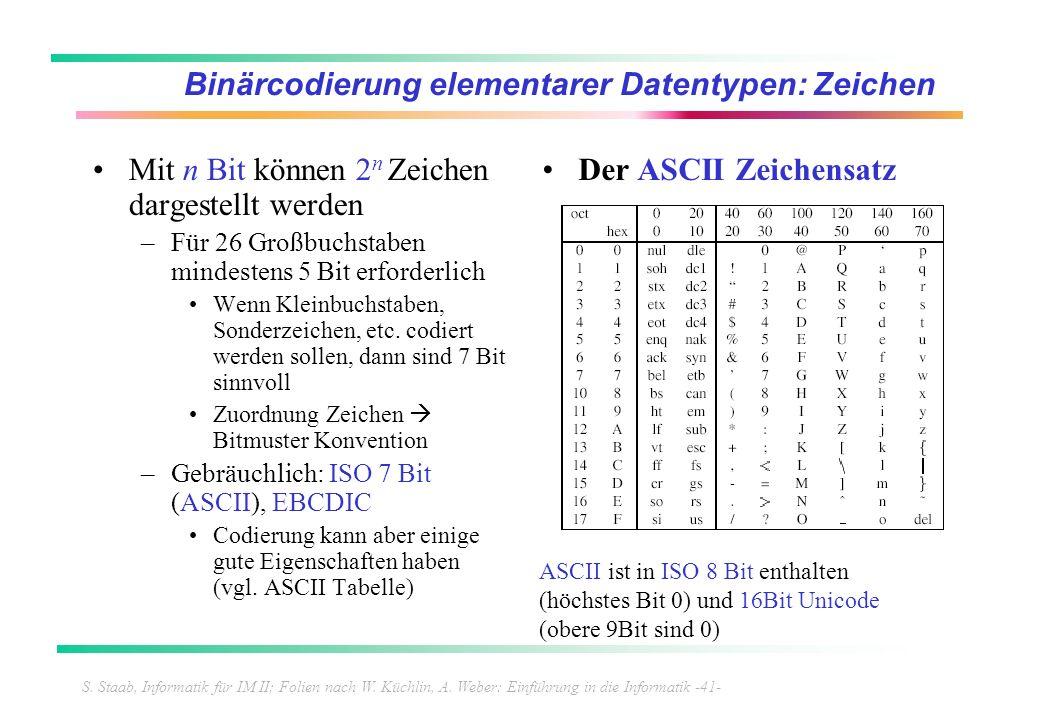 S. Staab, Informatik für IM II; Folien nach W. Küchlin, A. Weber: Einführung in die Informatik -41- Binärcodierung elementarer Datentypen: Zeichen Mit