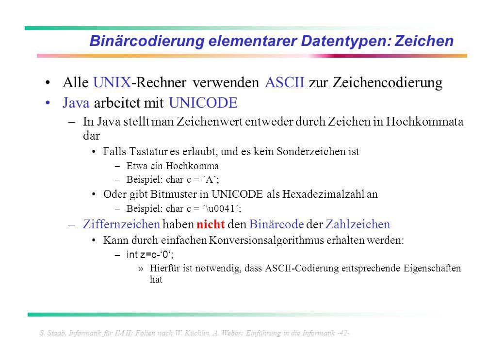 S. Staab, Informatik für IM II; Folien nach W. Küchlin, A. Weber: Einführung in die Informatik -42- Binärcodierung elementarer Datentypen: Zeichen All