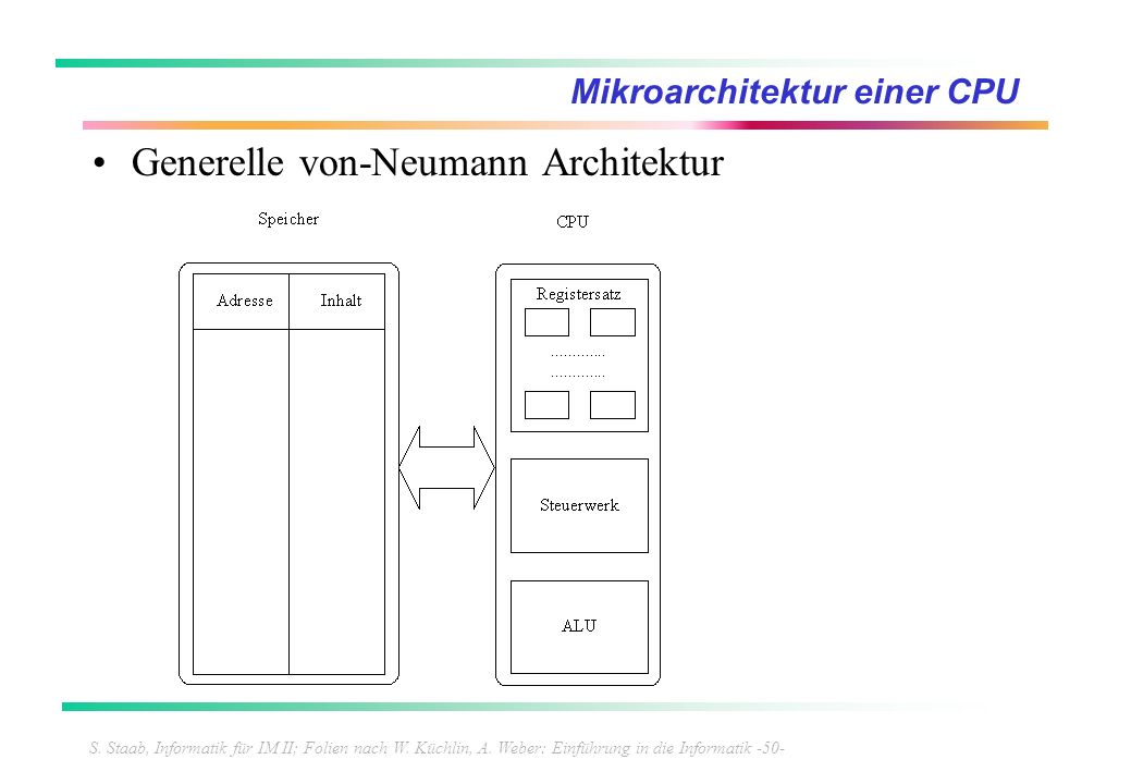 S. Staab, Informatik für IM II; Folien nach W. Küchlin, A. Weber: Einführung in die Informatik -50- Mikroarchitektur einer CPU Generelle von-Neumann A
