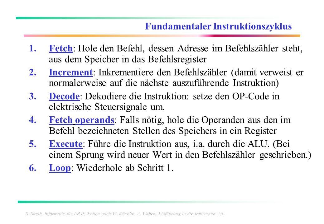 S. Staab, Informatik für IM II; Folien nach W. Küchlin, A. Weber: Einführung in die Informatik -53- Fundamentaler Instruktionszyklus 1.Fetch: Hole den