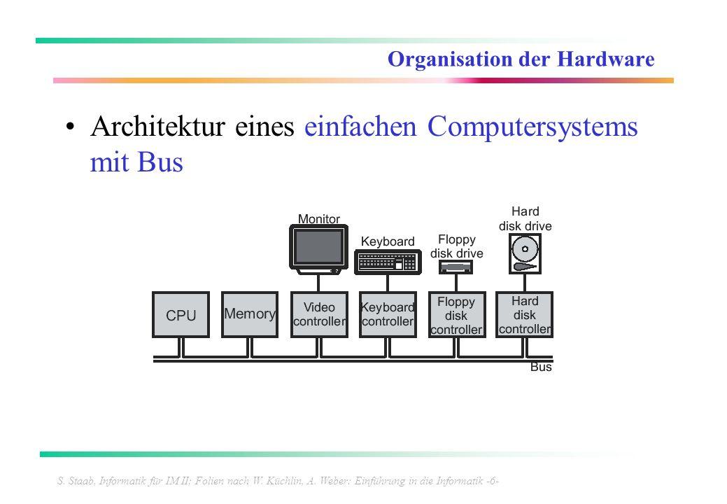 S. Staab, Informatik für IM II; Folien nach W. Küchlin, A. Weber: Einführung in die Informatik -6- Organisation der Hardware Architektur eines einfach
