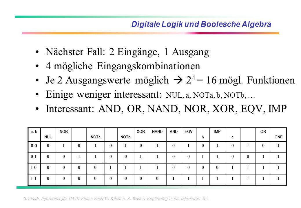 S. Staab, Informatik für IM II; Folien nach W. Küchlin, A. Weber: Einführung in die Informatik -69- Digitale Logik und Boolesche Algebra Nächster Fall