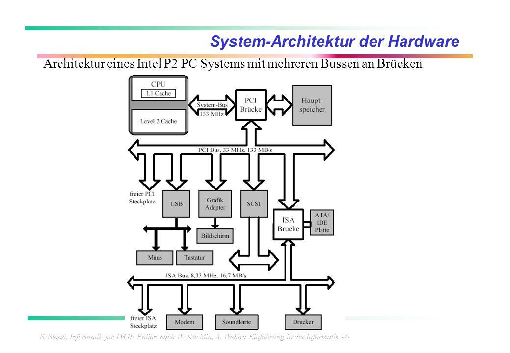 S. Staab, Informatik für IM II; Folien nach W. Küchlin, A. Weber: Einführung in die Informatik -7- System-Architektur der Hardware Architektur eines I