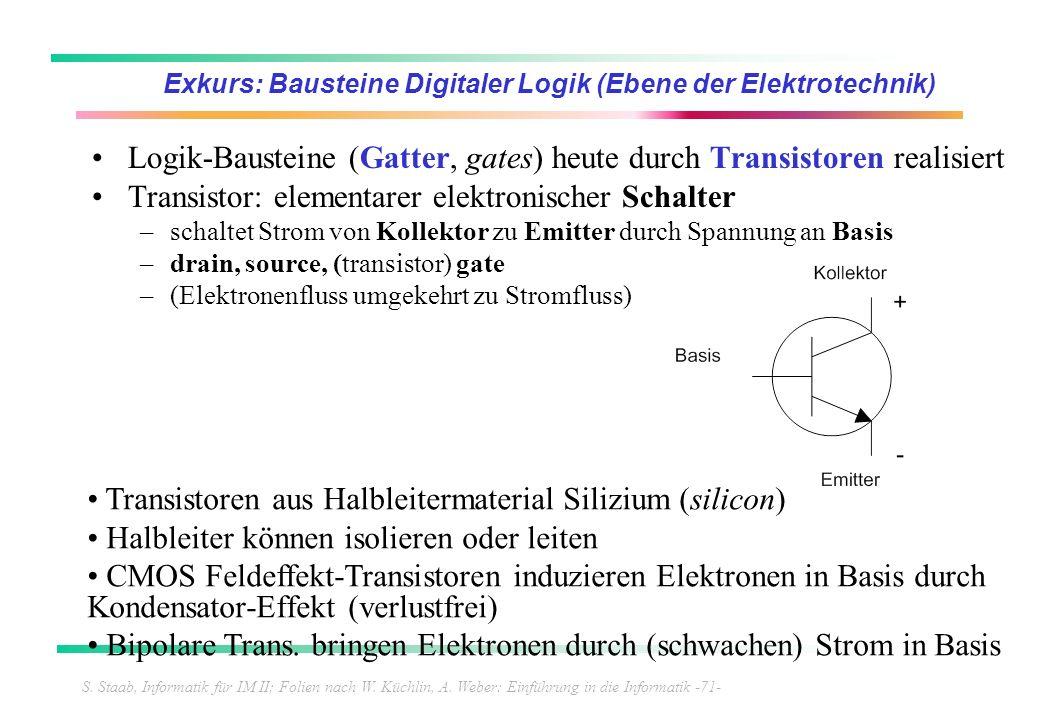 S. Staab, Informatik für IM II; Folien nach W. Küchlin, A. Weber: Einführung in die Informatik -71- Exkurs: Bausteine Digitaler Logik (Ebene der Elekt