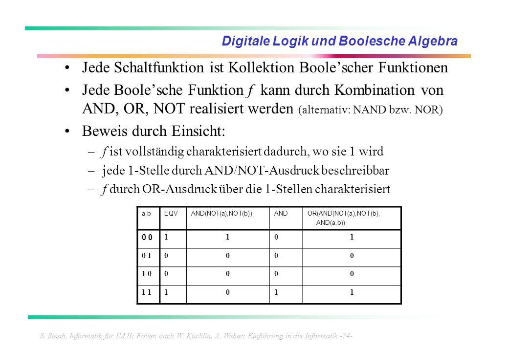 S. Staab, Informatik für IM II; Folien nach W. Küchlin, A. Weber: Einführung in die Informatik -74- Digitale Logik und Boolesche Algebra Jede Schaltfu