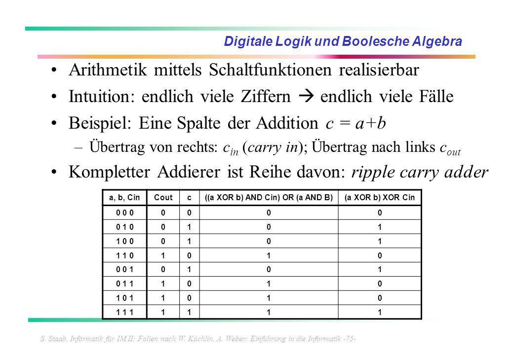 S. Staab, Informatik für IM II; Folien nach W. Küchlin, A. Weber: Einführung in die Informatik -75- Digitale Logik und Boolesche Algebra Arithmetik mi