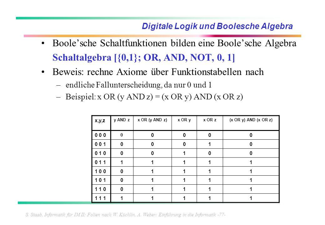 S. Staab, Informatik für IM II; Folien nach W. Küchlin, A. Weber: Einführung in die Informatik -77- Digitale Logik und Boolesche Algebra Boolesche Sch