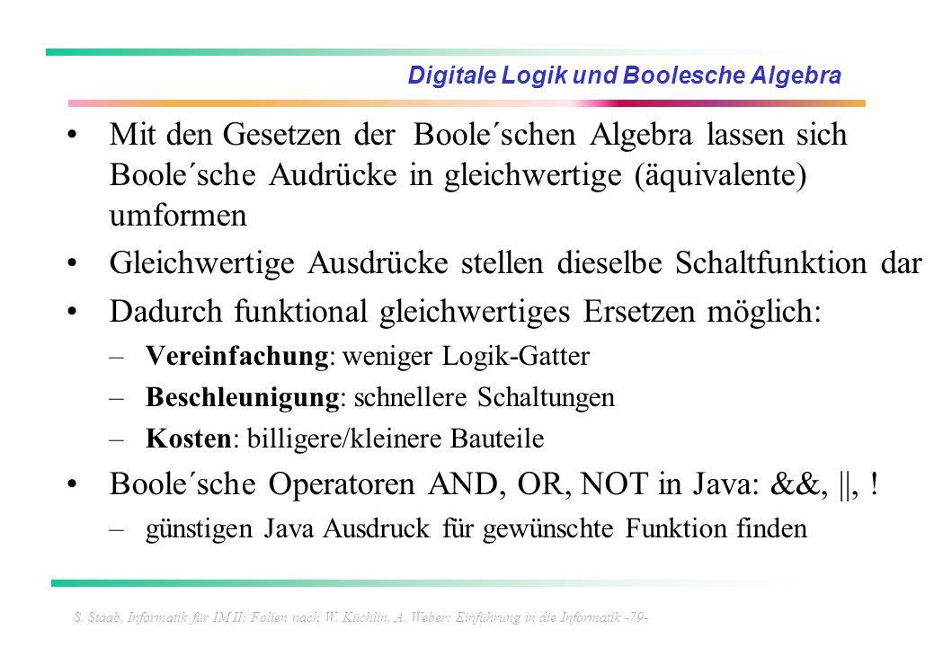 S. Staab, Informatik für IM II; Folien nach W. Küchlin, A. Weber: Einführung in die Informatik -79- Digitale Logik und Boolesche Algebra Mit den Geset