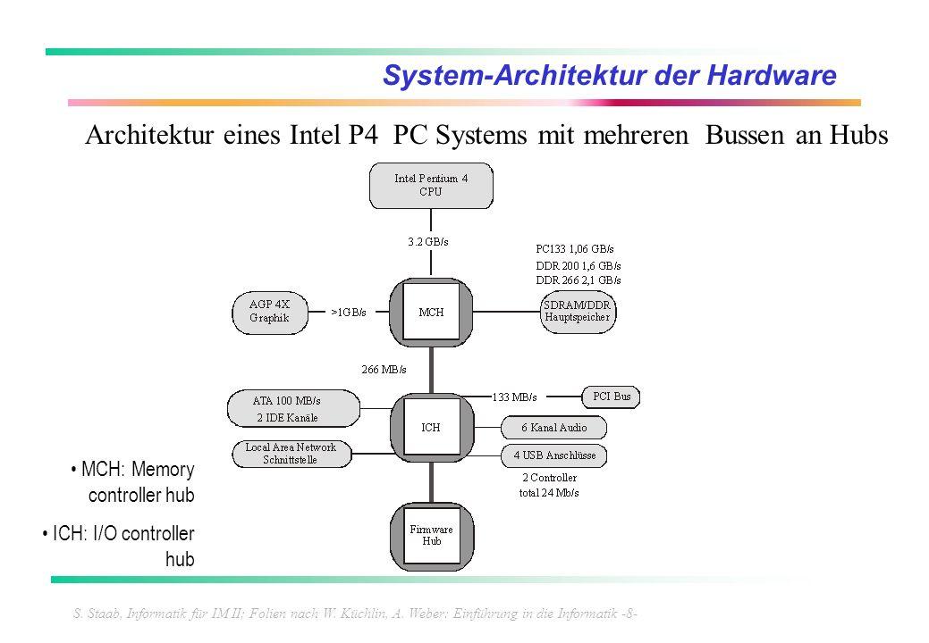 S. Staab, Informatik für IM II; Folien nach W. Küchlin, A. Weber: Einführung in die Informatik -8- System-Architektur der Hardware Architektur eines I