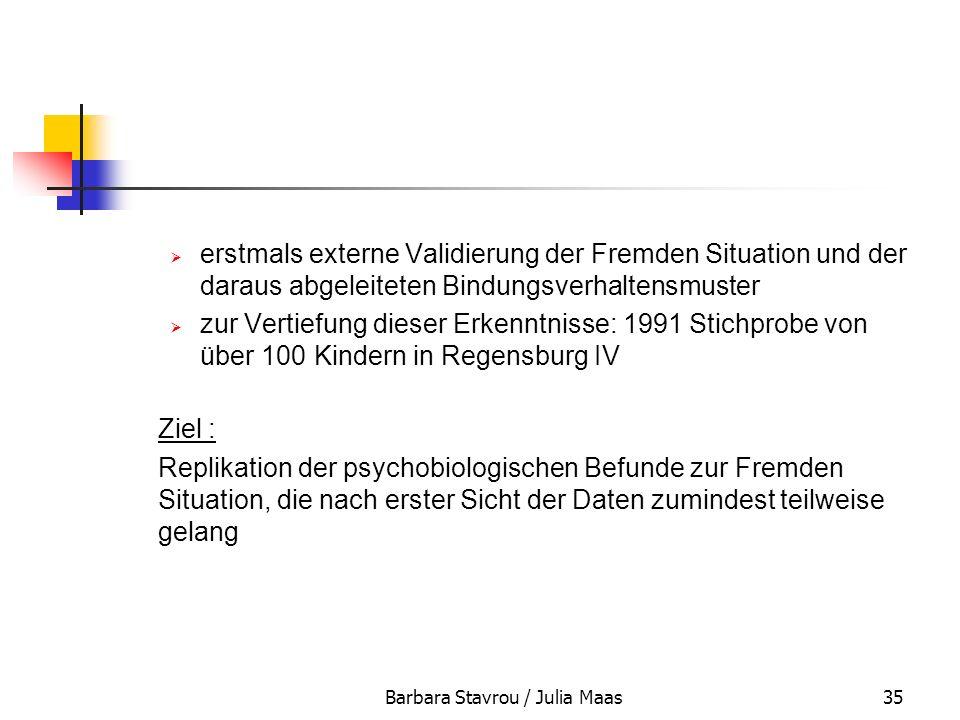 Barbara Stavrou / Julia Maas35 erstmals externe Validierung der Fremden Situation und der daraus abgeleiteten Bindungsverhaltensmuster zur Vertiefung