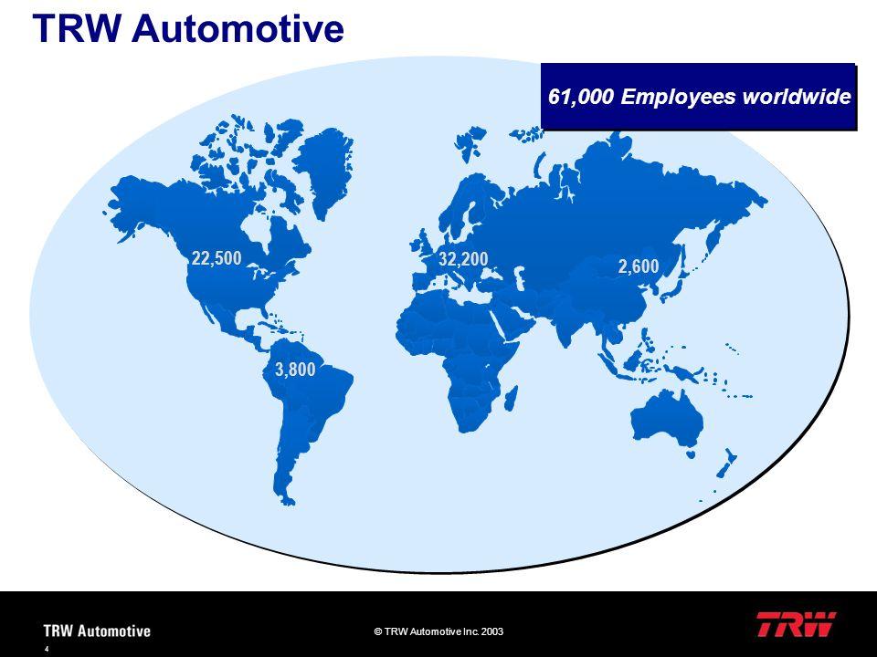 © TRW Automotive Inc.2003 5 TRW Automotive Canada (5) U.S.