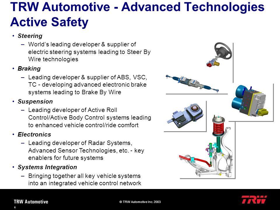 © TRW Automotive Inc.2003 37 Was ist neu.