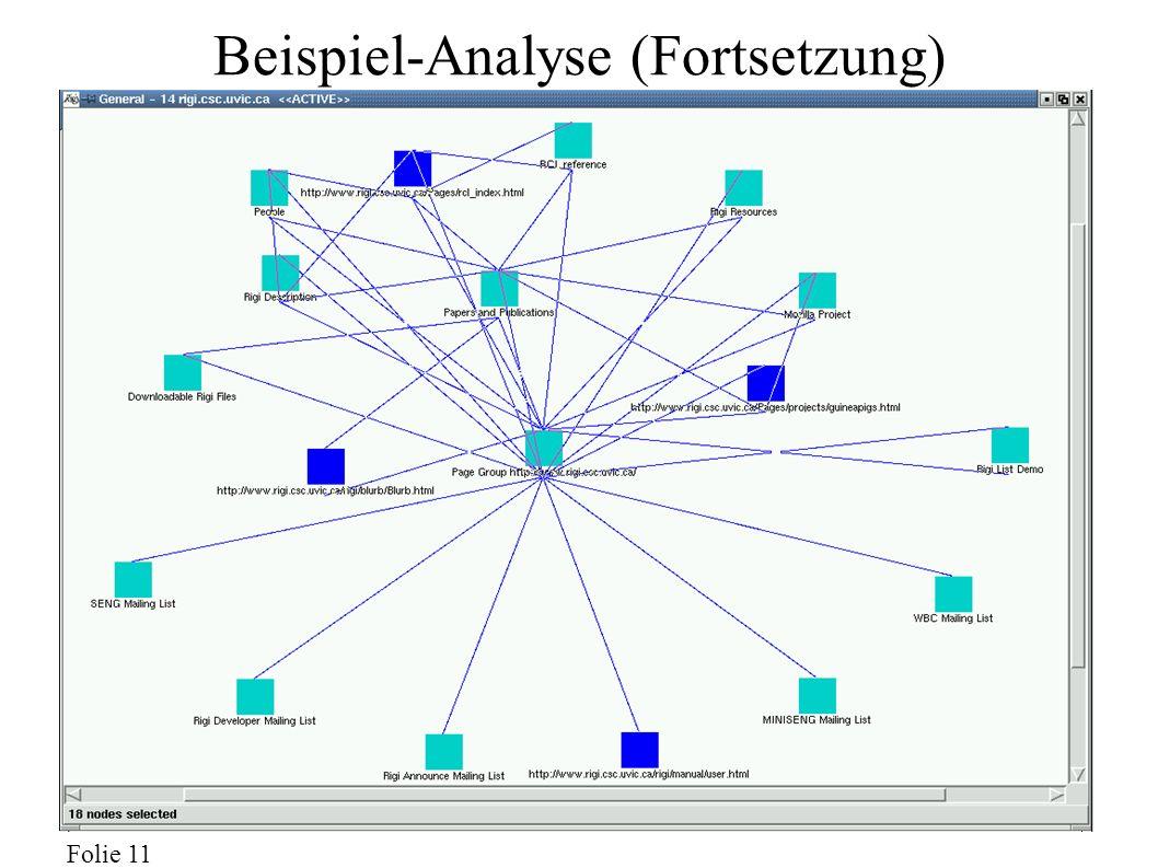 Folie 11 Beispiel-Analyse (Fortsetzung)