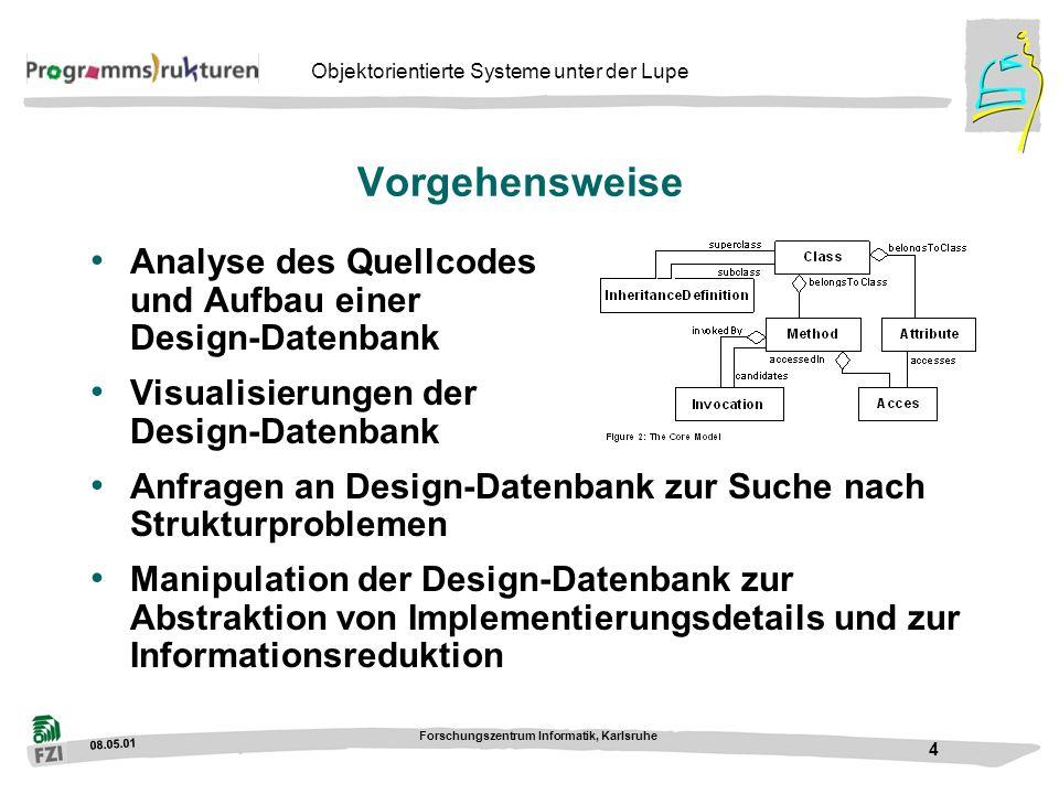 08.05.01 Forschungszentrum Informatik, Karlsruhe 4 Objektorientierte Systeme unter der Lupe Vorgehensweise Analyse des Quellcodes und Aufbau einer Des