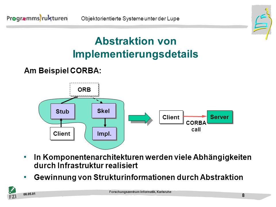 08.05.01 Forschungszentrum Informatik, Karlsruhe 8 Objektorientierte Systeme unter der Lupe Abstraktion von Implementierungsdetails In Komponentenarch