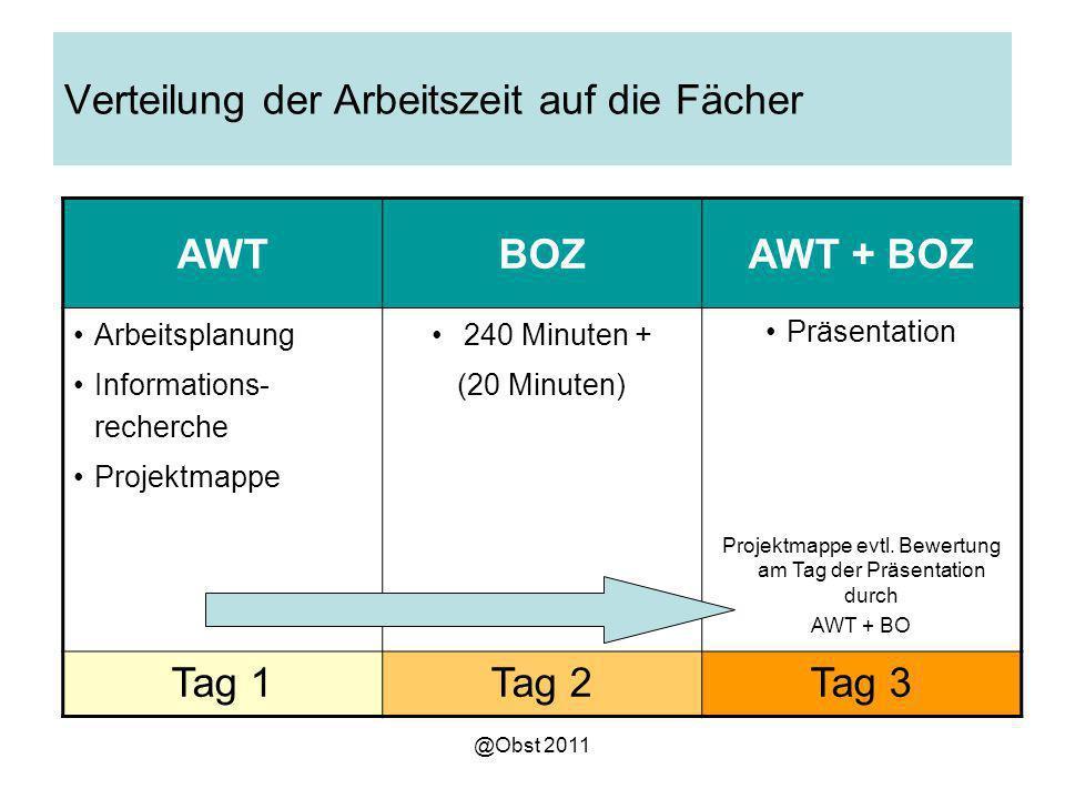 Verteilung der Arbeitszeit auf die Fächer AWTBOZAWT + BOZ Arbeitsplanung Informations- recherche Projektmappe 240 Minuten + (20 Minuten) Präsentation Projektmappe evtl.