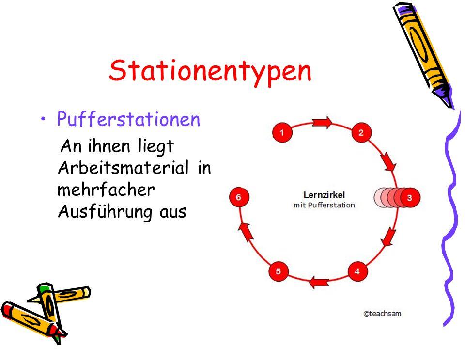 Stationentypen Pufferstationen An ihnen liegt Arbeitsmaterial in mehrfacher Ausführung aus