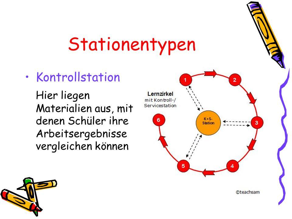 Stationentypen Kontrollstation Hier liegen Materialien aus, mit denen Schüler ihre Arbeitsergebnisse vergleichen können