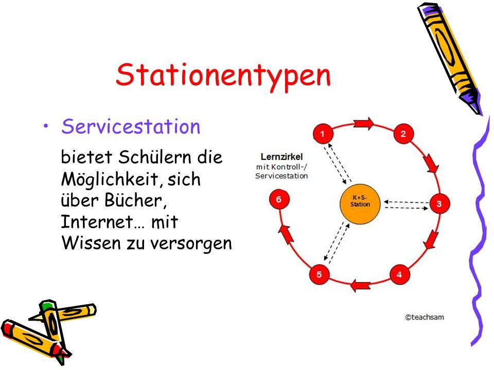 Stationentypen Servicestation bietet Schülern die Möglichkeit, sich über Bücher, Internet… mit Wissen zu versorgen