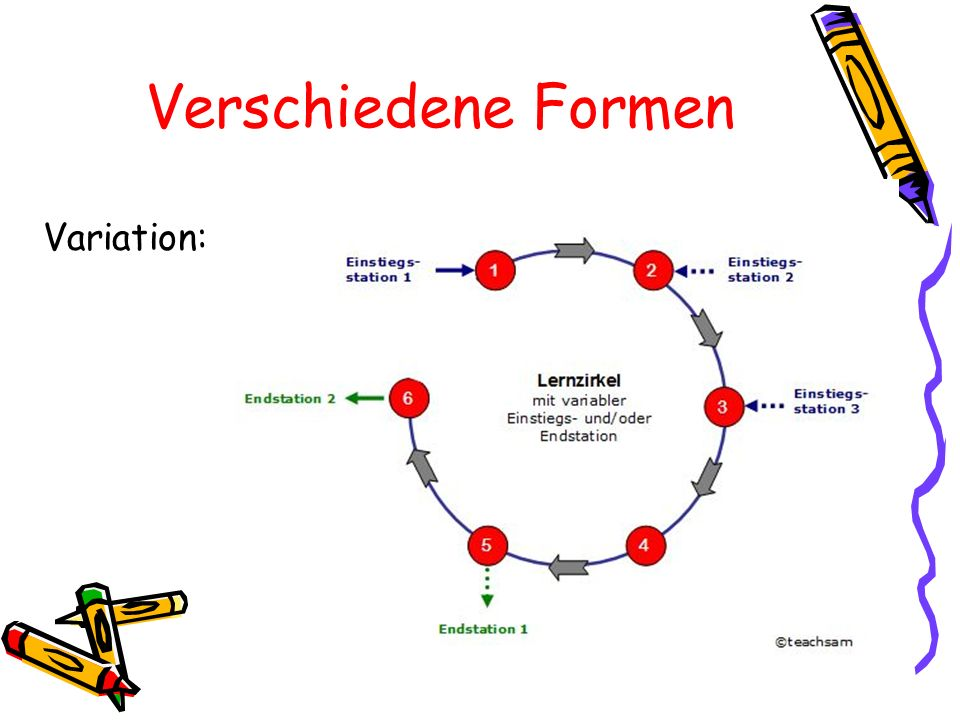 Verschiedene Formen Variation: