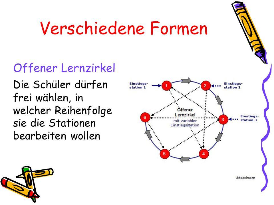 Verschiedene Formen Offener Lernzirkel Die Schüler dürfen frei wählen, in welcher Reihenfolge sie die Stationen bearbeiten wollen