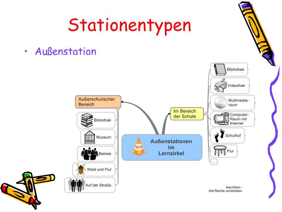 Stationentypen Parallelstationen Es ist sehr sinnvoll, A-, B-, C-Stationen (etc.) anzubieten, an denen jeweils dasselbe Teillernziel über die Beanspruchung unterschiedlicher Sinne oder über unterschiedliche Aktivitätsformen zu erreichen ist.