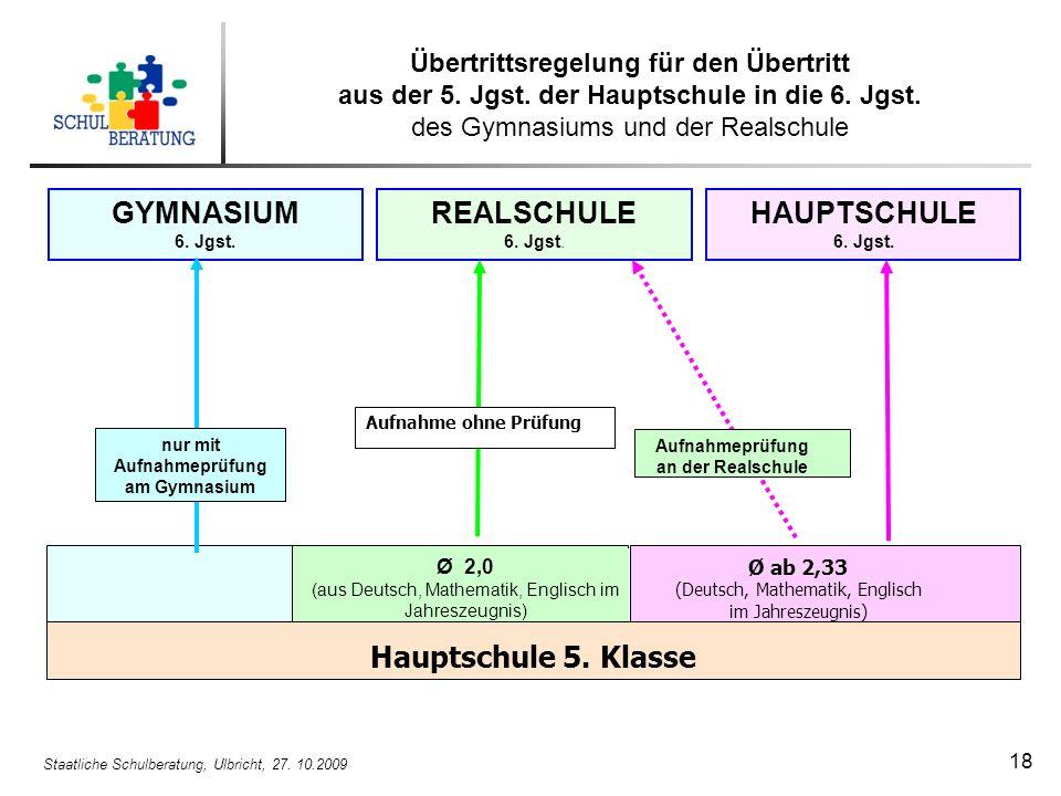 Staatliche Schulberatung, Ulbricht, 27. 10.2009 18 Hauptschule 5. Klasse Ø 2,0 (aus Deutsch, Mathematik, Englisch im Jahreszeugnis) Ø ab 2,33 (Deutsch