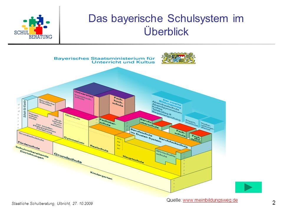 Staatliche Schulberatung, Ulbricht, 27. 10.2009 2 Das bayerische Schulsystem im Überblick Quelle: www.meinbildungsweg.dewww.meinbildungsweg.de