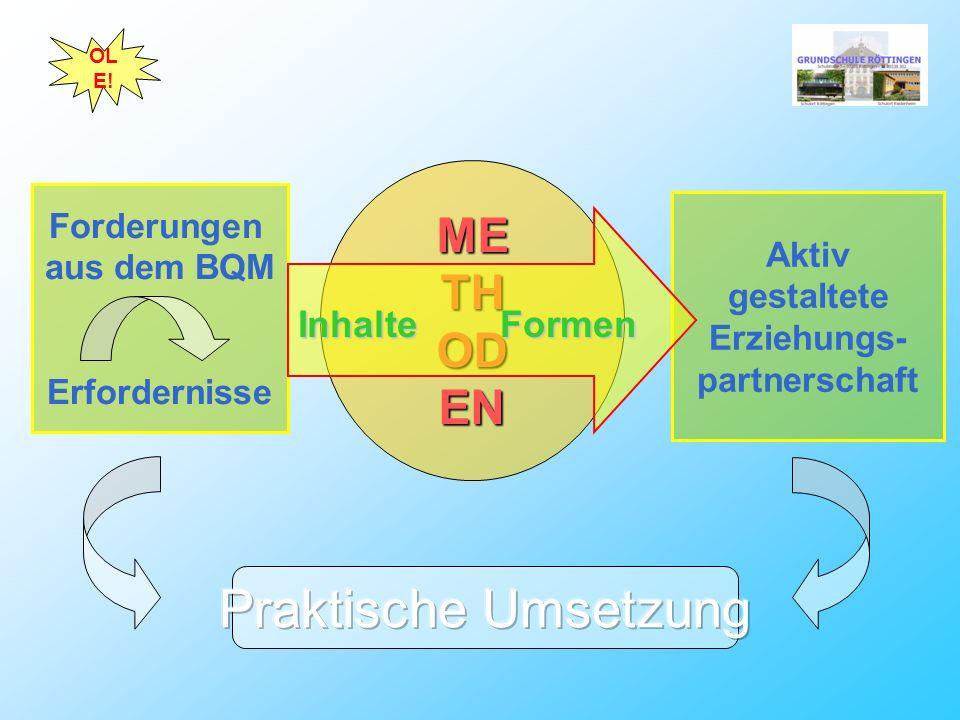 Aktiv gestaltete Erziehungs- partnerschaft Forderungen aus dem BQM Erfordernisse METHODEN OL E.