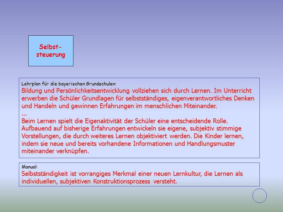 Lehrplan für die bayerischen Grundschulen: Bildung und Persönlichkeitsentwicklung vollziehen sich durch Lernen. Im Unterricht erwerben die Schüler Gru