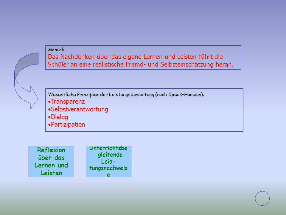 Reflexion über das Lernen und Leisten Unterrichtsbe -gleitende Leis- tungsnachweis e Manual: Das Nachdenken über das eigene Lernen und Leisten führt d