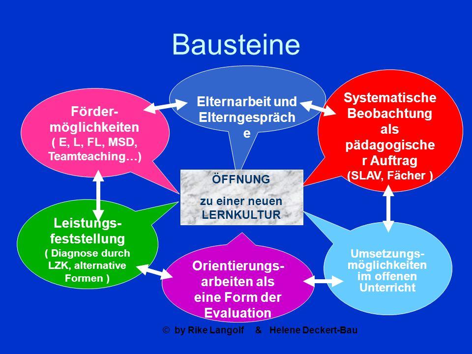 © by Rike Langolf & Helene Deckert-Bau Bausteine Systematische Beobachtung als pädagogische r Auftrag (SLAV, Fächer ) Leistungs- feststellung ( Diagno