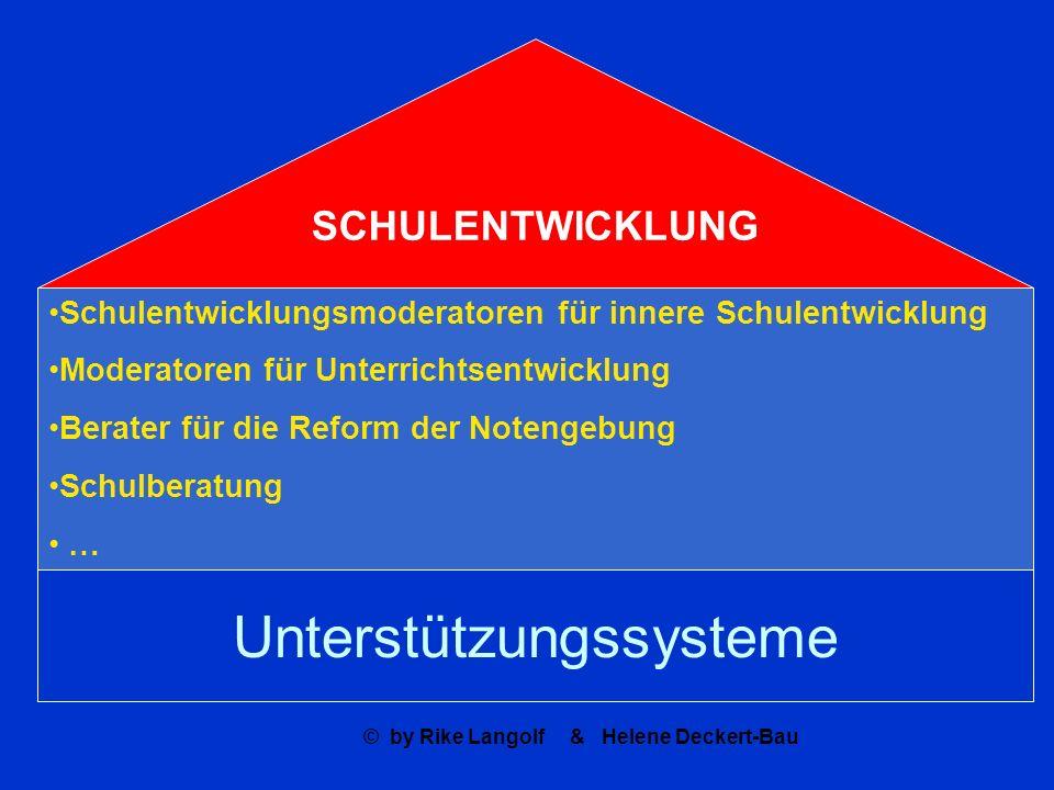 © by Rike Langolf & Helene Deckert-Bau Unterstützungssysteme Schulentwicklungsmoderatoren für innere Schulentwicklung Moderatoren für Unterrichtsentwi