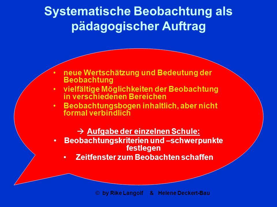 © by Rike Langolf & Helene Deckert-Bau Systematische Beobachtung als pädagogischer Auftrag neue Wertschätzung und Bedeutung der Beobachtung vielfältig