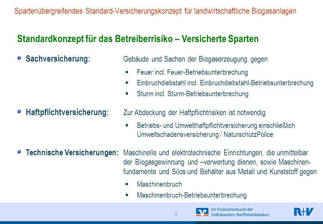 4 Standardkonzept für das Betreiberrisiko – Versicherte Sparten Sachversicherung: Gebäude und Sachen der Biogaserzeugung gegen Feuer incl.