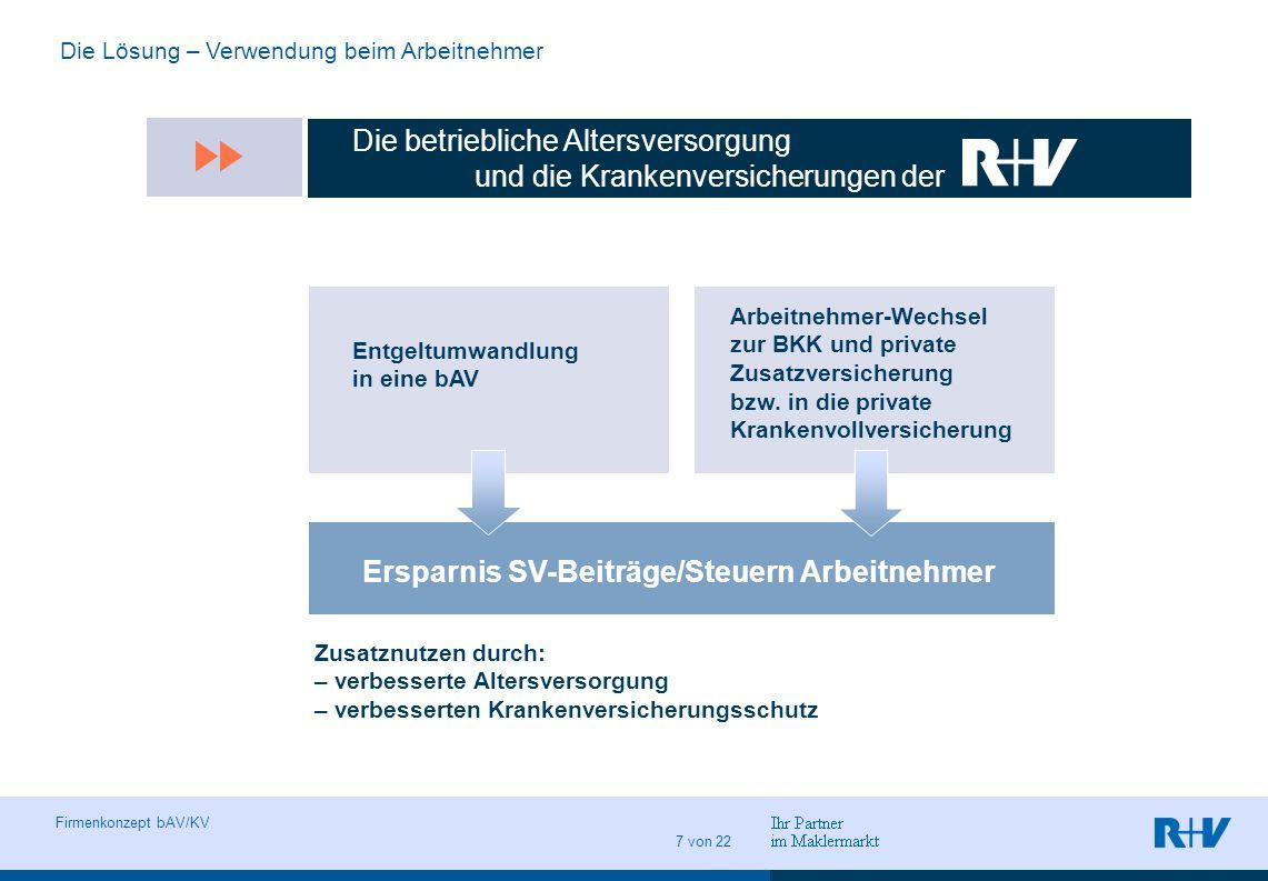 Vorname Name Ort, Datum Abteilung Seite 7 Firmenkonzept bAV/KV 7 von 22 Die Lösung – Verwendung beim Arbeitnehmer Die betriebliche Altersversorgung un