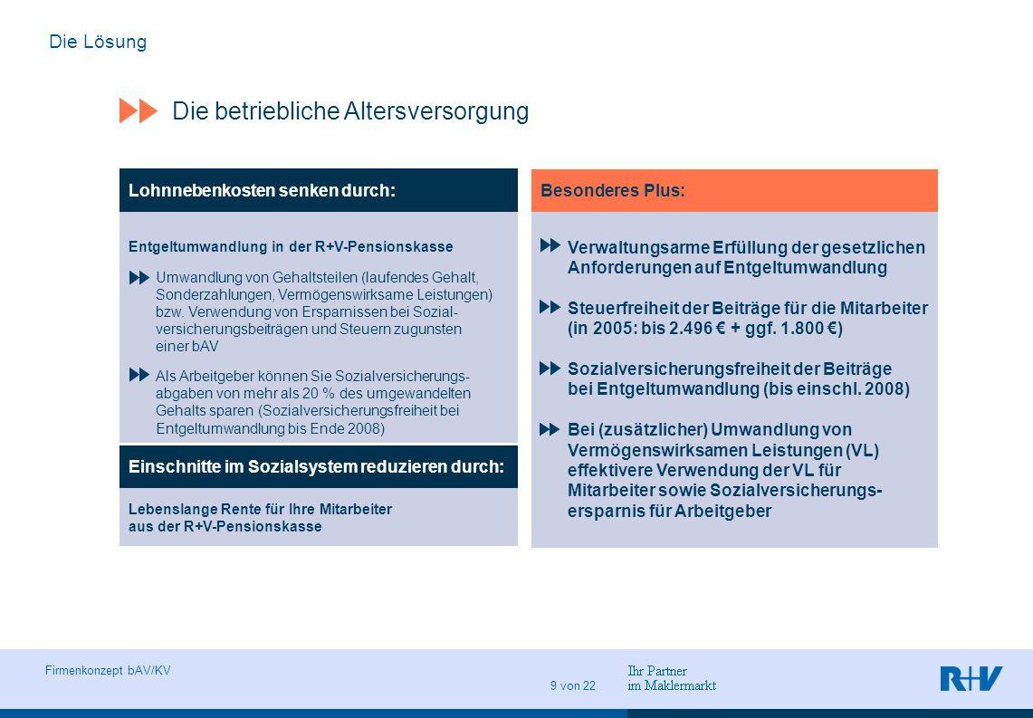 Vorname Name Ort, Datum Abteilung Seite 9 Firmenkonzept bAV/KV 9 von 22 Lohnnebenkosten senken durch: Entgeltumwandlung in der R+V-Pensionskasse Umwan