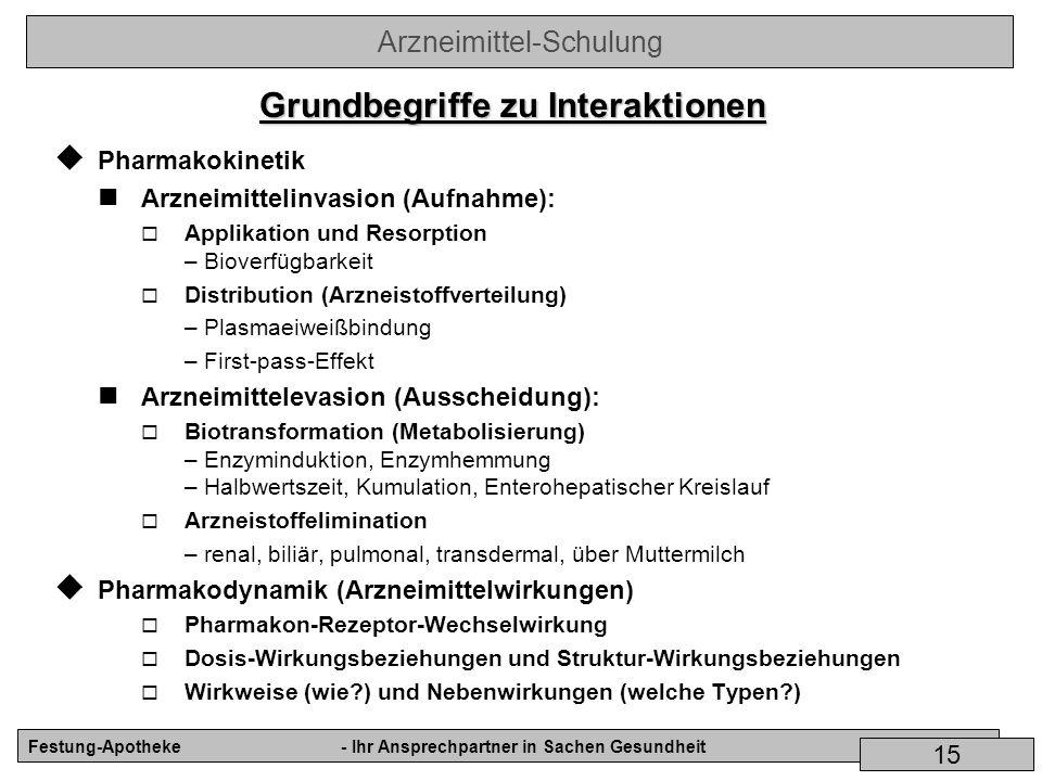 Arzneimittel-Schulung Festung-Apotheke- Ihr Ansprechpartner in Sachen Gesundheit 15 Pharmakokinetik Arzneimittelinvasion (Aufnahme): Applikation und R