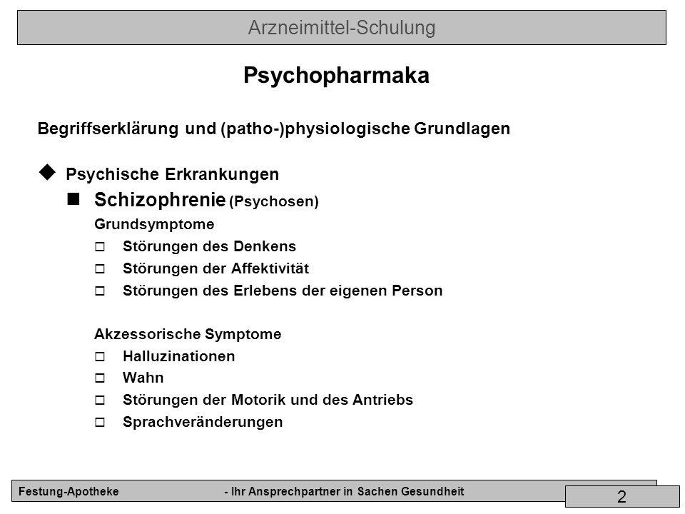 Arzneimittel-Schulung Festung-Apotheke- Ihr Ansprechpartner in Sachen Gesundheit 2 Begriffserklärung und (patho-)physiologische Grundlagen Psychische