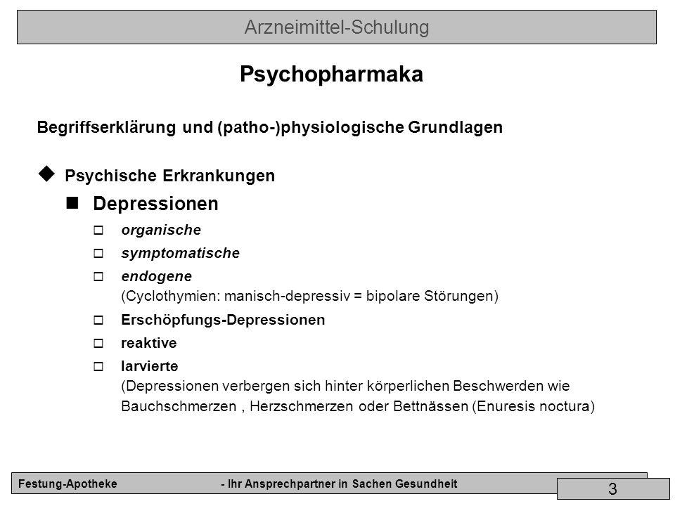 Arzneimittel-Schulung Festung-Apotheke- Ihr Ansprechpartner in Sachen Gesundheit 3 Begriffserklärung und (patho-)physiologische Grundlagen Psychische