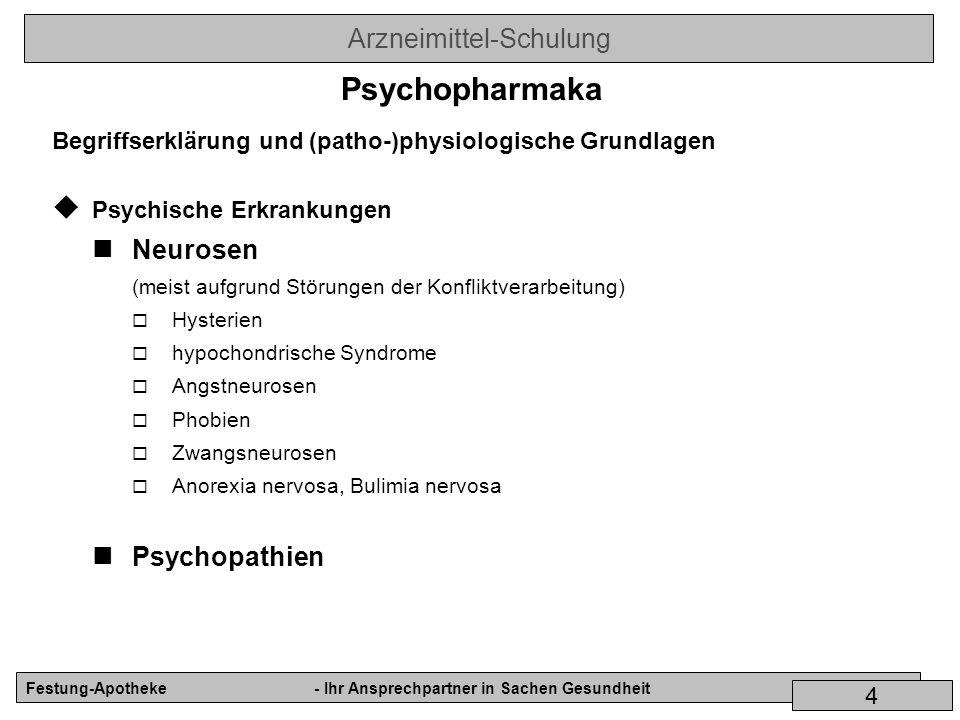 Arzneimittel-Schulung Festung-Apotheke- Ihr Ansprechpartner in Sachen Gesundheit 4 Begriffserklärung und (patho-)physiologische Grundlagen Psychische