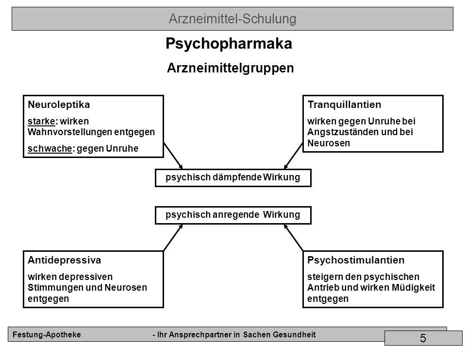 Arzneimittel-Schulung Festung-Apotheke- Ihr Ansprechpartner in Sachen Gesundheit 5 Arzneimittelgruppen Neuroleptika starke: wirken Wahnvorstellungen e