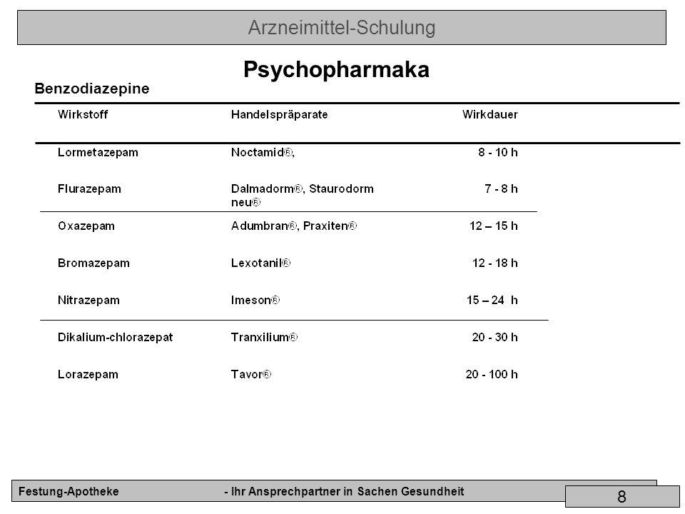 Arzneimittel-Schulung Festung-Apotheke- Ihr Ansprechpartner in Sachen Gesundheit 9 Gefahren von Psychopharmaka Nebenwirkungen Häufige – (besonders bei älteren Menschen) Kognitions- und Vigilanz-Störungen, Benommenheit Sprachstörungen Sturzgefahr – vor allem nachts (> 50% aller Oberschnkelhalsbrüche sind auf die Einnahme von Psychopharmaka zurückzuführen) Fehlfunktionen am Herz Dyskinesien (EPS).