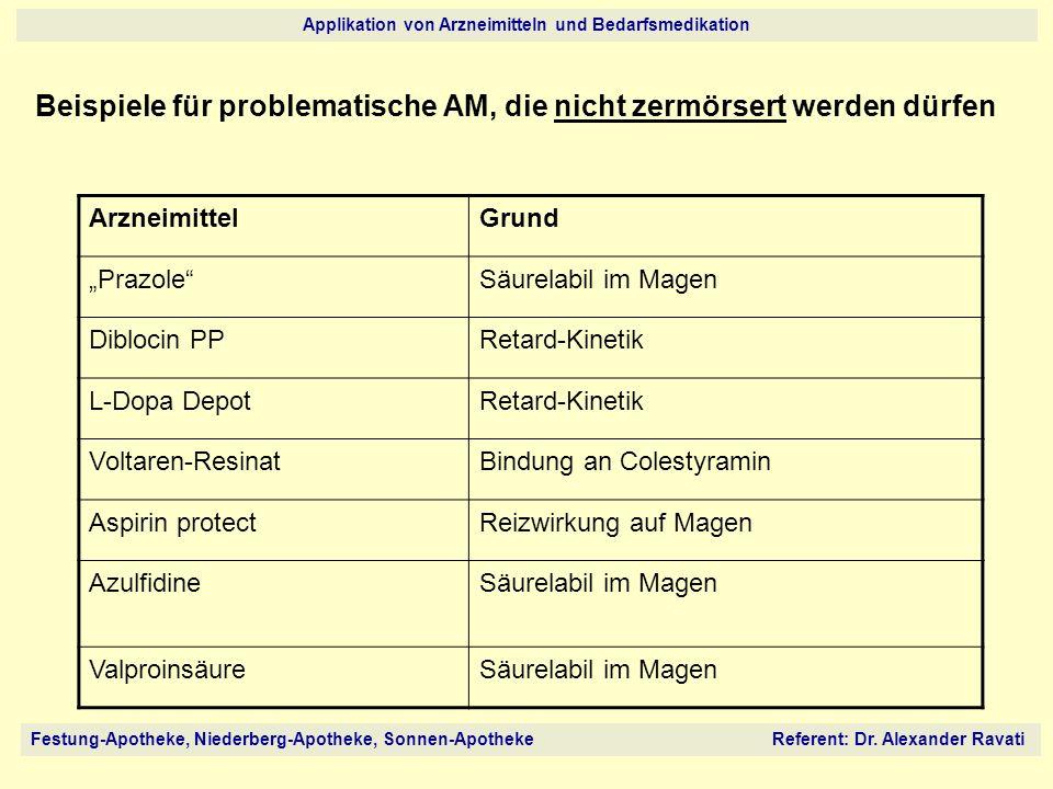 Festung-Apotheke, Niederberg-Apotheke, Sonnen-Apotheke Referent: Dr. Alexander Ravati Applikation von Arzneimitteln und Bedarfsmedikation Beispiele fü
