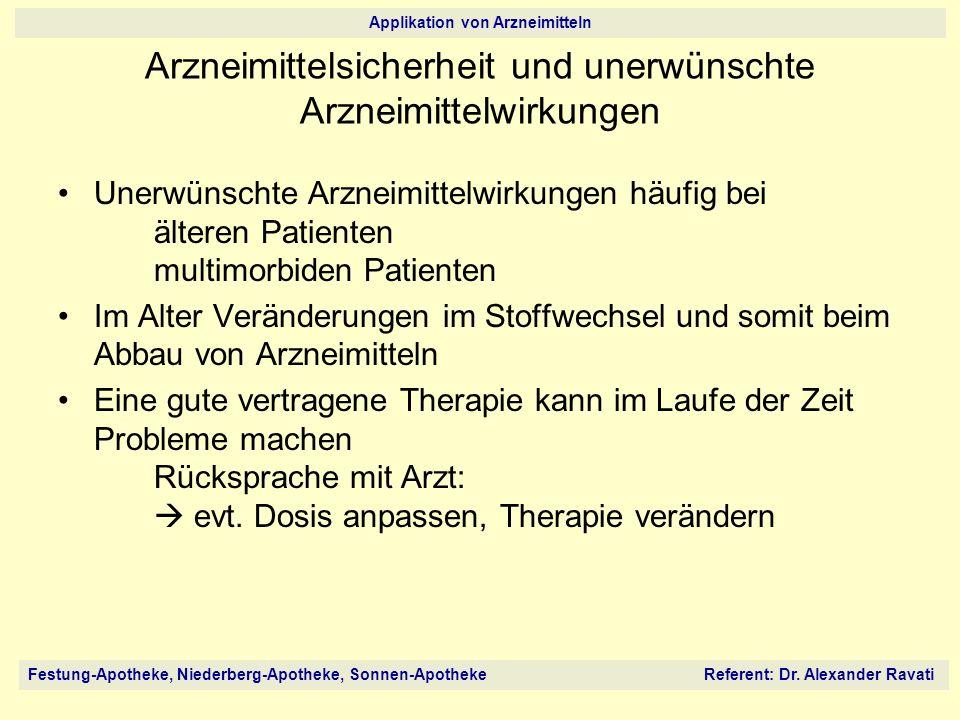 Festung-Apotheke, Niederberg-Apotheke, Sonnen-Apotheke Referent: Dr. Alexander Ravati Applikation von Arzneimitteln Arzneimittelsicherheit und unerwün