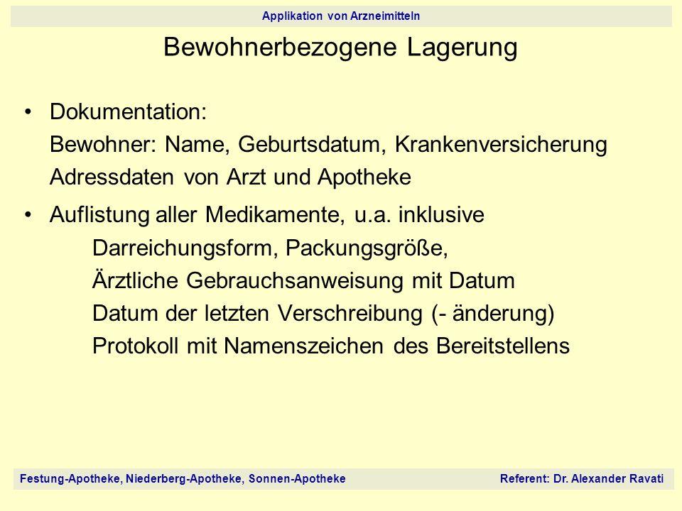 Festung-Apotheke, Niederberg-Apotheke, Sonnen-Apotheke Referent: Dr. Alexander Ravati Applikation von Arzneimitteln Bewohnerbezogene Lagerung Dokument