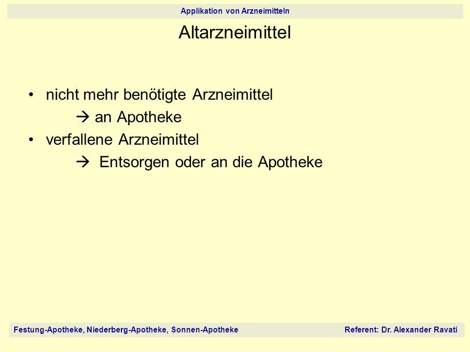 Festung-Apotheke, Niederberg-Apotheke, Sonnen-Apotheke Referent: Dr. Alexander Ravati Applikation von Arzneimitteln nicht mehr benötigte Arzneimittel