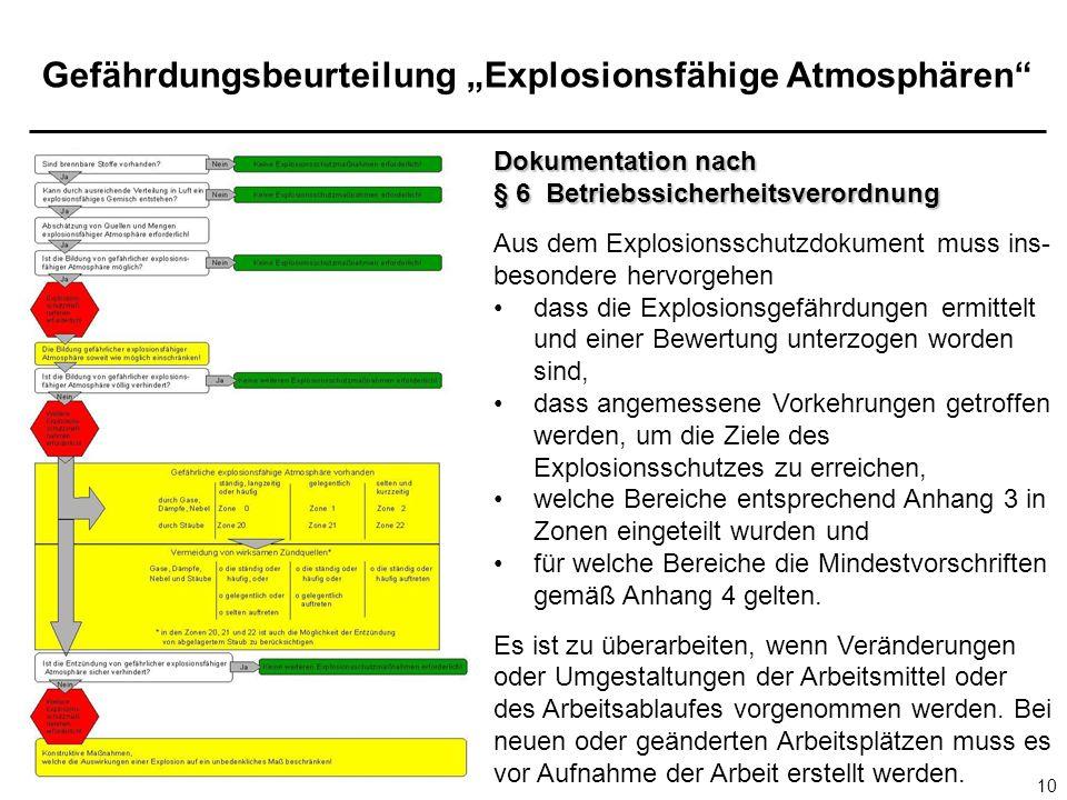 Gefährdungsbeurteilung Explosionsfähige Atmosphären 10 Dokumentation nach § 6 Betriebssicherheitsverordnung Aus dem Explosionsschutzdokument muss ins- besondere hervorgehen dass die Explosionsgefährdungen ermittelt und einer Bewertung unterzogen worden sind, dass angemessene Vorkehrungen getroffen werden, um die Ziele des Explosionsschutzes zu erreichen, welche Bereiche entsprechend Anhang 3 in Zonen eingeteilt wurden und für welche Bereiche die Mindestvorschriften gemäß Anhang 4 gelten.