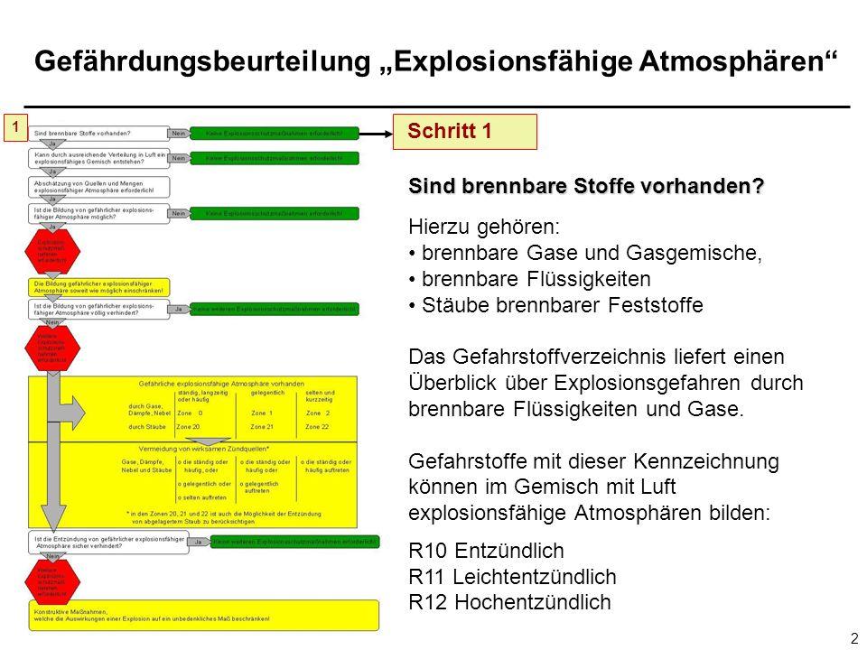 Gefährdungsbeurteilung Explosionsfähige Atmosphären 2 Schritt 1 Sind brennbare Stoffe vorhanden? Hierzu gehören: brennbare Gase und Gasgemische, brenn
